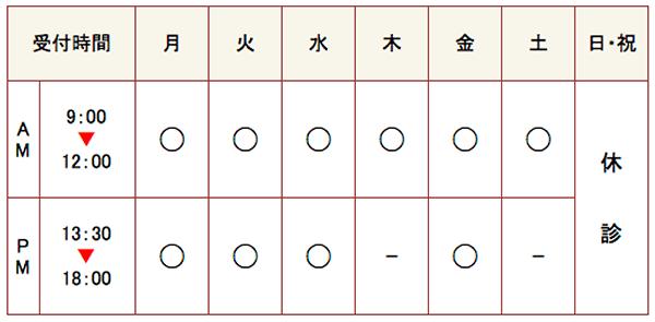 勝川脳神経クリニック 診療時間